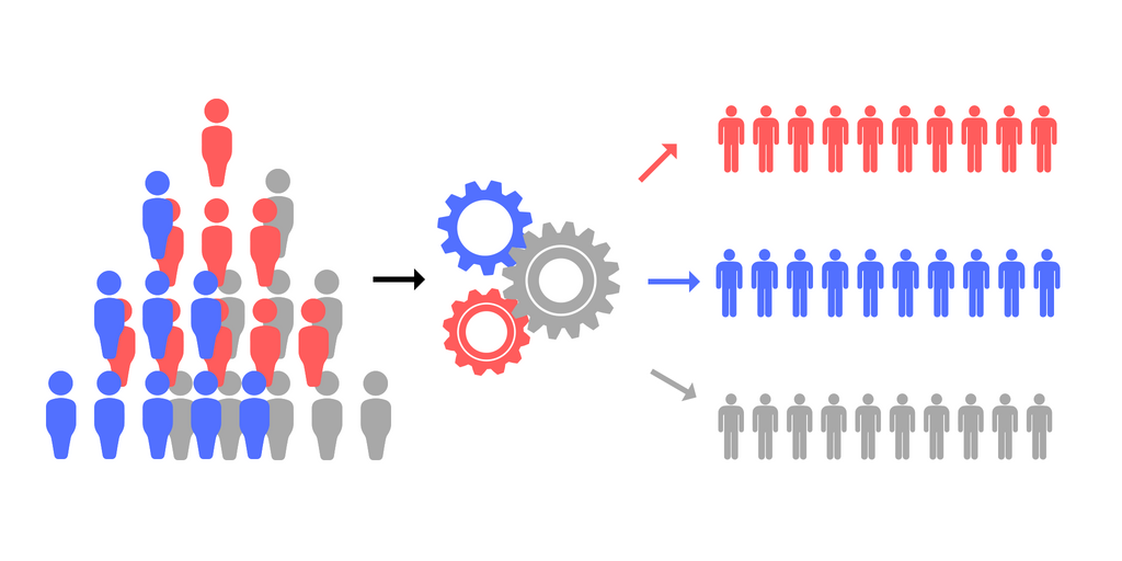 How Your Business Can Use Audience Segmentation in Online Marketing