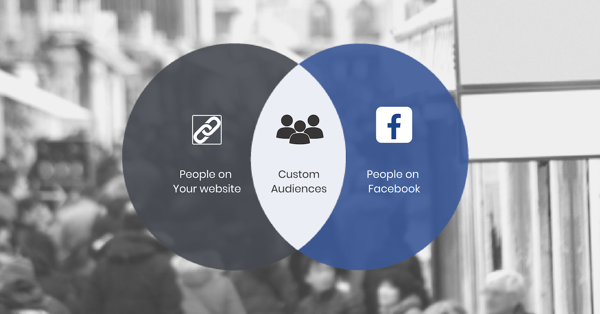 How to Use Custom Online Audiences for Facebook